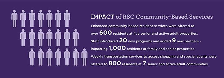 2018 RSC Special Programs Impact